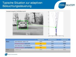 CoolEnergyCommunication