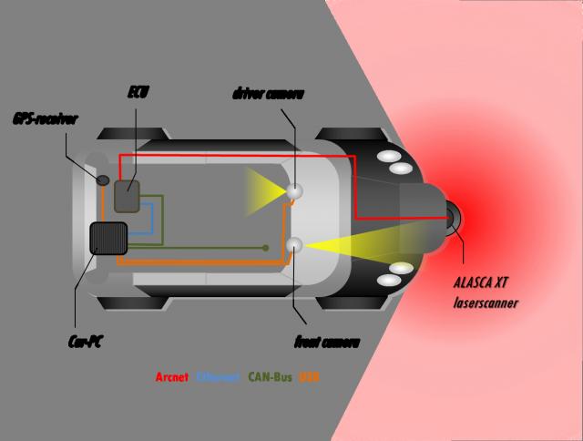 Messfahrzeug