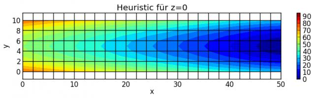 2013181710-heuristic-z0