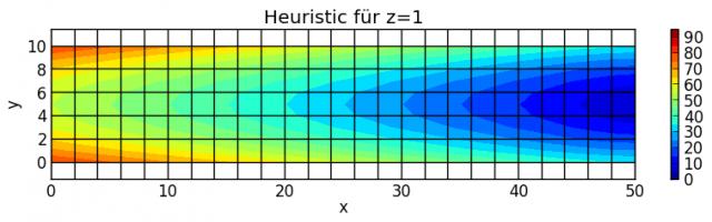 2013181710-heuristic-z1