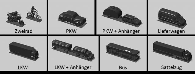 ODEFIS_Fahrzeugklassen