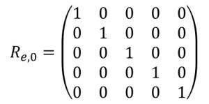 Kovarianzmatrix der Anfangsschätzung